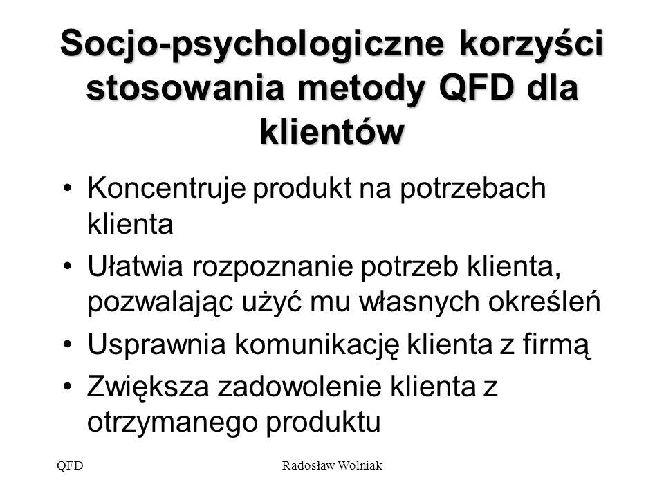 QFDRadosław Wolniak Socjo-psychologiczne korzyści stosowania metody QFD dla klientów Koncentruje produkt na potrzebach klienta Ułatwia rozpoznanie pot