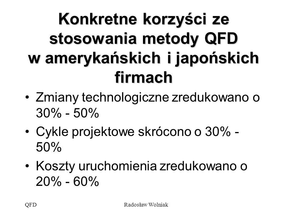 QFDRadosław Wolniak Konkretne korzyści ze stosowania metody QFD w amerykańskich i japońskich firmach Zmiany technologiczne zredukowano o 30% - 50% Cyk