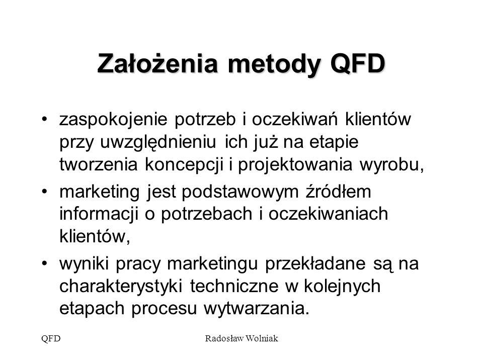 QFDRadosław Wolniak Założenia metody QFD zaspokojenie potrzeb i oczekiwań klientów przy uwzględnieniu ich już na etapie tworzenia koncepcji i projekto
