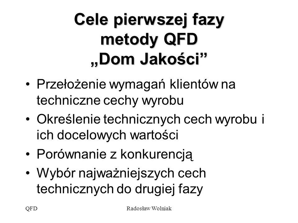 """QFDRadosław Wolniak Cele pierwszej fazy metody QFD """"Dom Jakości"""" Przełożenie wymagań klientów na techniczne cechy wyrobu Określenie technicznych cech"""