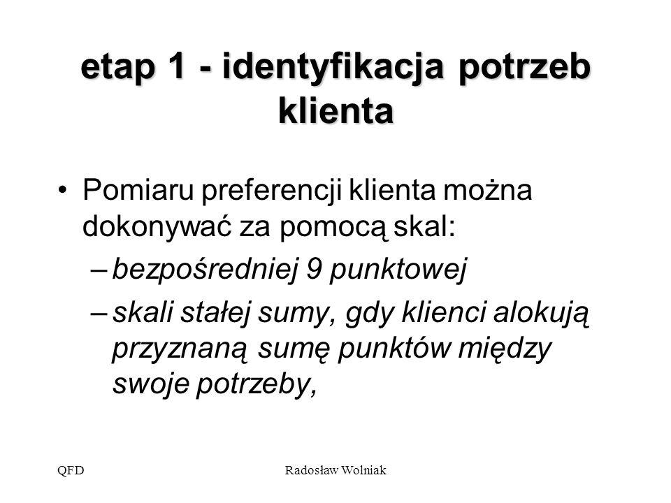 QFDRadosław Wolniak etap 1 - identyfikacja potrzeb klienta Pomiaru preferencji klienta można dokonywać za pomocą skal: –bezpośredniej 9 punktowej –ska