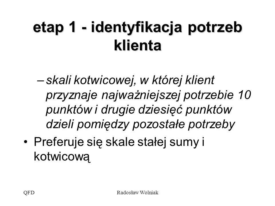 QFDRadosław Wolniak etap 1 - identyfikacja potrzeb klienta –skali kotwicowej, w której klient przyznaje najważniejszej potrzebie 10 punktów i drugie d