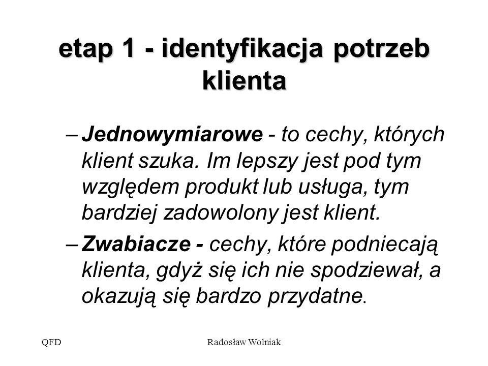 QFDRadosław Wolniak etap 1 - identyfikacja potrzeb klienta –Jednowymiarowe - to cechy, których klient szuka. Im lepszy jest pod tym względem produkt l