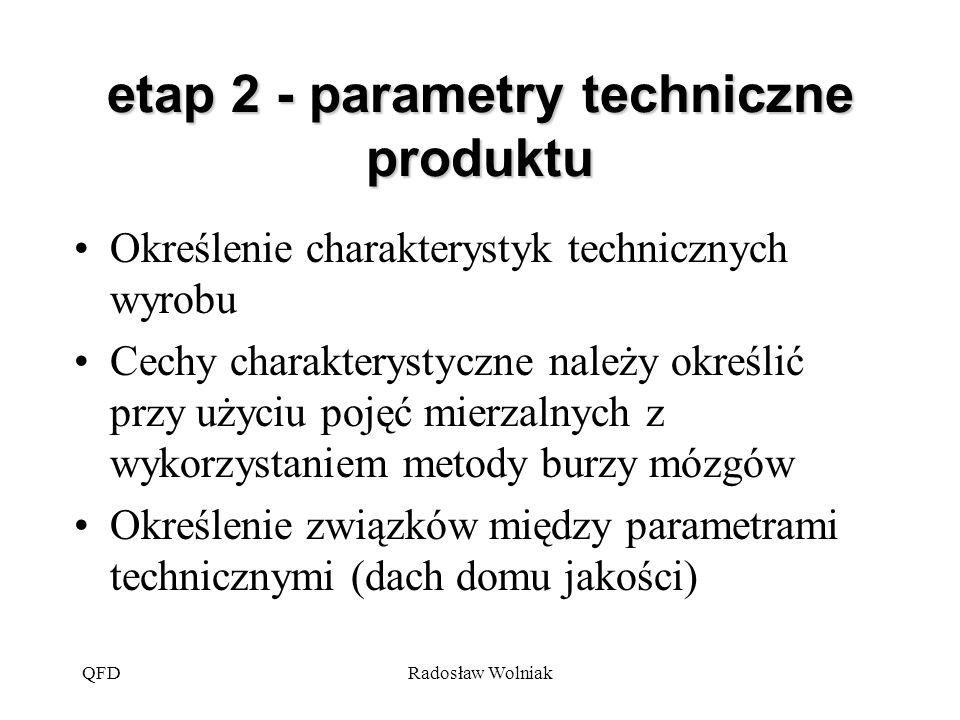 QFDRadosław Wolniak Określenie charakterystyk technicznych wyrobu Cechy charakterystyczne należy określić przy użyciu pojęć mierzalnych z wykorzystani