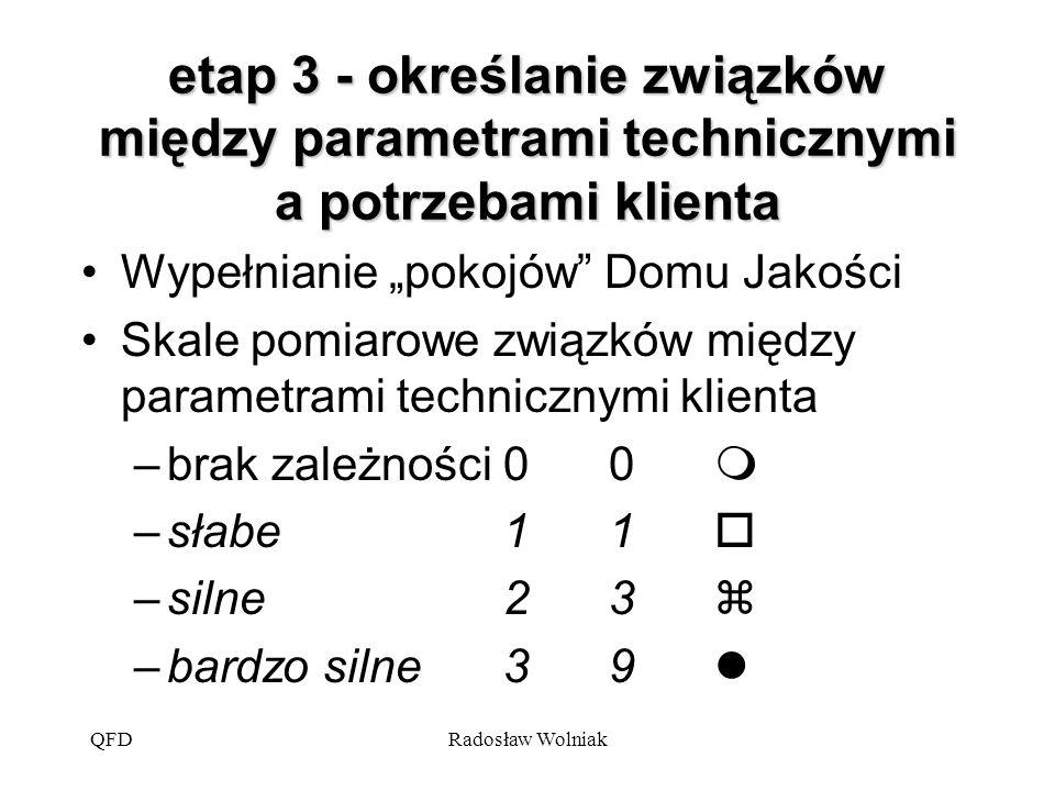 """QFDRadosław Wolniak etap 3 - określanie związków między parametrami technicznymi a potrzebami klienta Wypełnianie """"pokojów"""" Domu Jakości Skale pomiaro"""