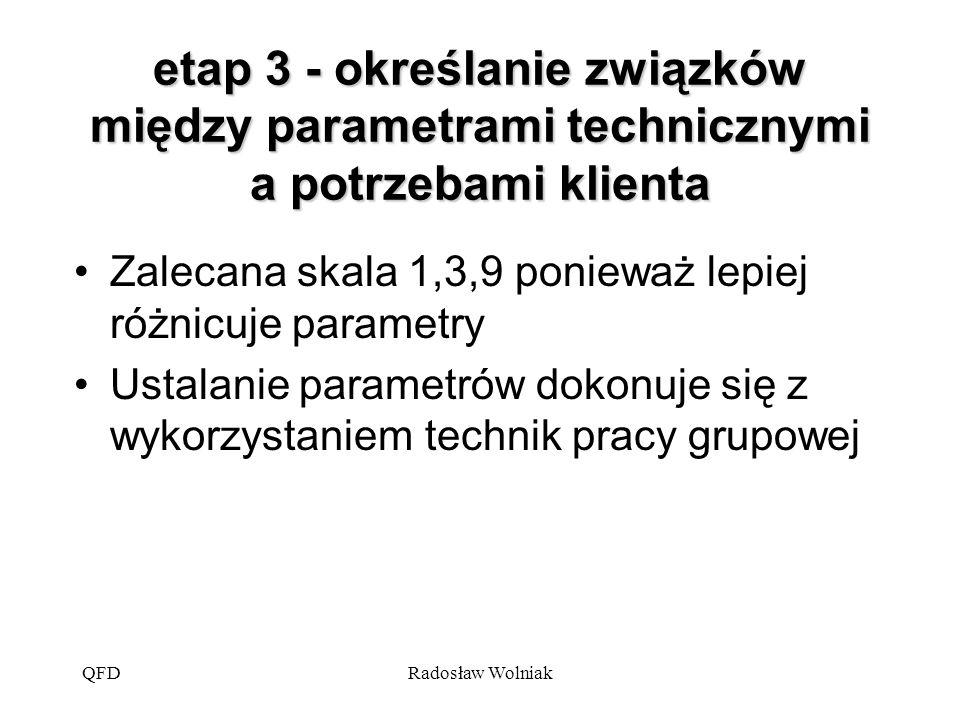 QFDRadosław Wolniak etap 3 - określanie związków między parametrami technicznymi a potrzebami klienta Zalecana skala 1,3,9 ponieważ lepiej różnicuje p