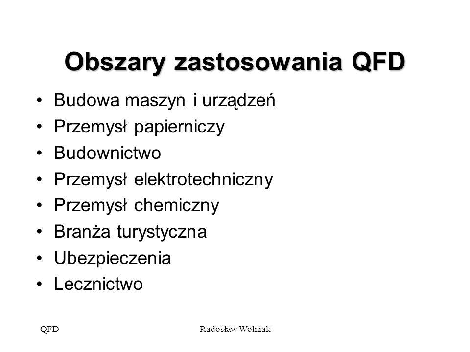 QFDRadosław Wolniak etap 1 - identyfikacja potrzeb klienta Pomiaru preferencji klienta można dokonywać za pomocą skal: –bezpośredniej 9 punktowej –skali stałej sumy, gdy klienci alokują przyznaną sumę punktów między swoje potrzeby,