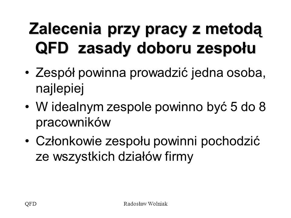 QFDRadosław Wolniak Zalecenia przy pracy z metodą QFD zasady doboru zespołu Zespół powinna prowadzić jedna osoba, najlepiej W idealnym zespole powinno