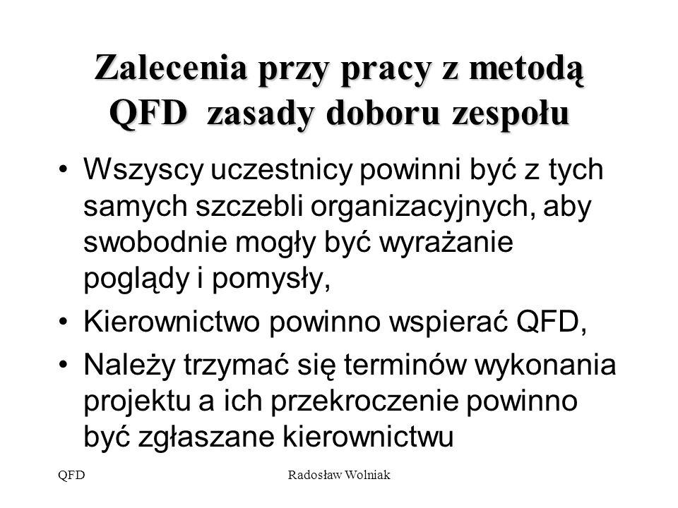 QFDRadosław Wolniak Zalecenia przy pracy z metodą QFD zasady doboru zespołu Wszyscy uczestnicy powinni być z tych samych szczebli organizacyjnych, aby