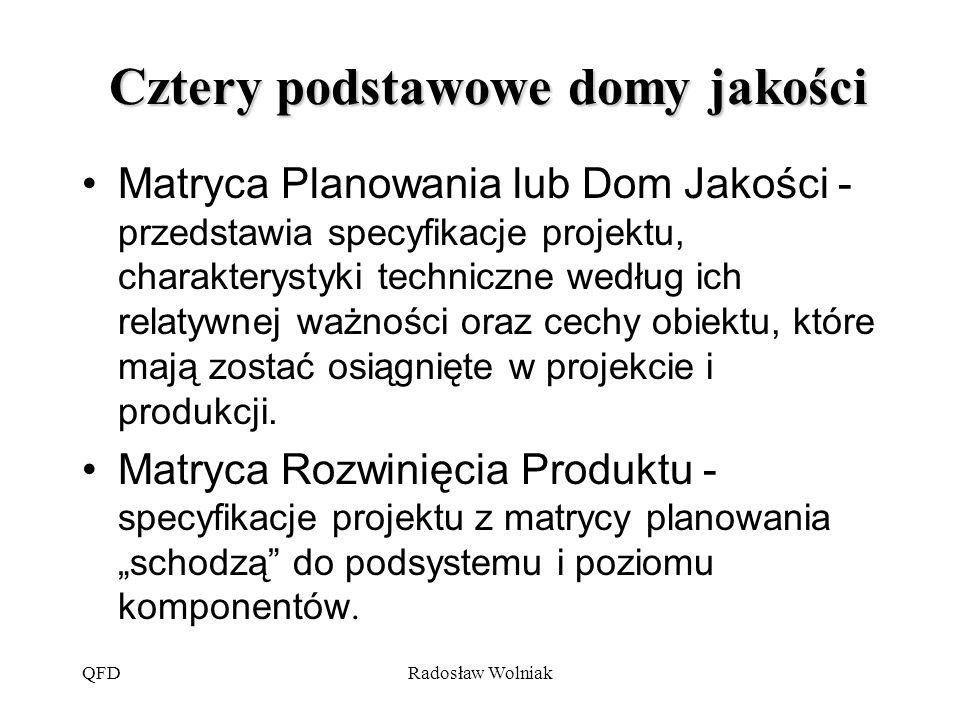 QFDRadosław Wolniak Cztery podstawowe domy jakości Matryca Planowania lub Dom Jakości - przedstawia specyfikacje projektu, charakterystyki techniczne