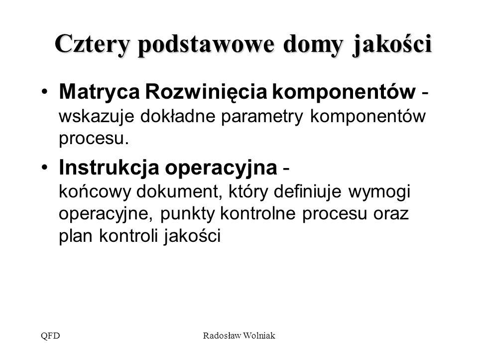 QFDRadosław Wolniak Cztery podstawowe domy jakości Matryca Rozwinięcia komponentów - wskazuje dokładne parametry komponentów procesu. Instrukcja opera