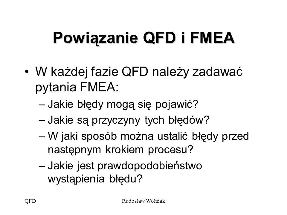 QFDRadosław Wolniak Powiązanie QFD i FMEA W każdej fazie QFD należy zadawać pytania FMEA: –Jakie błędy mogą się pojawić? –Jakie są przyczyny tych błęd