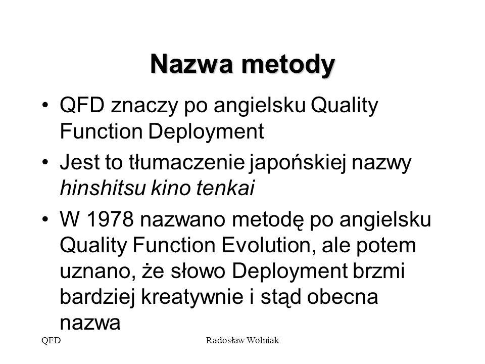 QFDRadosław Wolniak Nazwa metody Po polsku nazwę metody tłumaczy się jako: –Metoda Rozwinięcia Funkcji Jakości –Dom Jakości –Dopasowanie Funkcji Jakości –Projektowanie Skierowane na Klienta