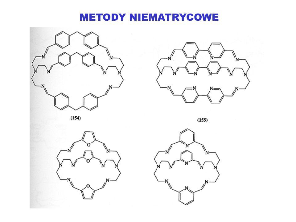 METODY NIEMATRYCOWE