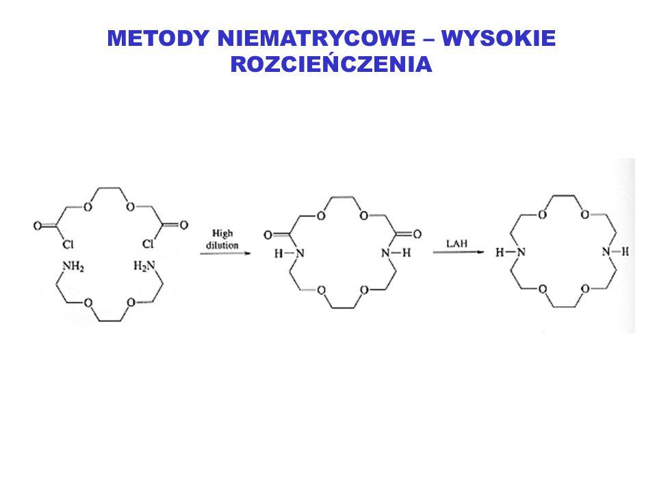 METODY NIEMATRYCOWE – WYSOKIE ROZCIEŃCZENIA