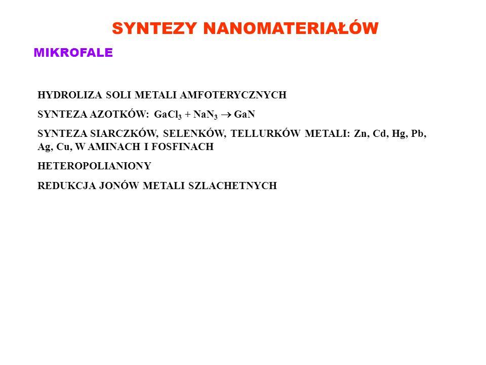 SYNTEZY NANOMATERIAŁÓW MIKROFALE HYDROLIZA SOLI METALI AMFOTERYCZNYCH SYNTEZA AZOTKÓW: GaCl 3 + NaN 3  GaN SYNTEZA SIARCZKÓW, SELENKÓW, TELLURKÓW METALI: Zn, Cd, Hg, Pb, Ag, Cu, W AMINACH I FOSFINACH HETEROPOLIANIONY REDUKCJA JONÓW METALI SZLACHETNYCH