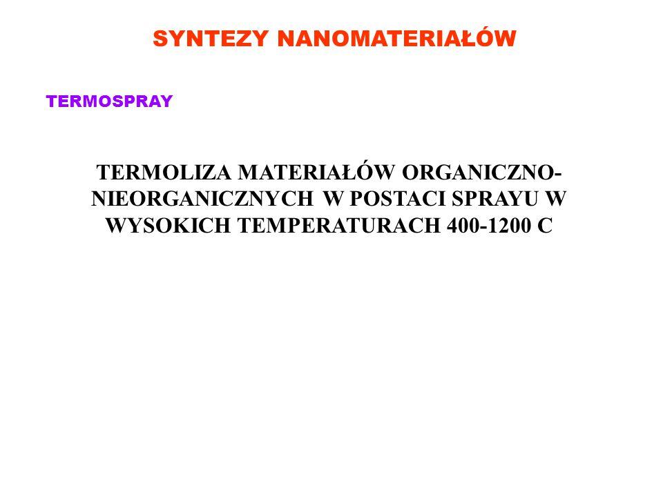 SYNTEZY NANOMATERIAŁÓW TERMOSPRAY TERMOLIZA MATERIAŁÓW ORGANICZNO- NIEORGANICZNYCH W POSTACI SPRAYU W WYSOKICH TEMPERATURACH 400-1200 C