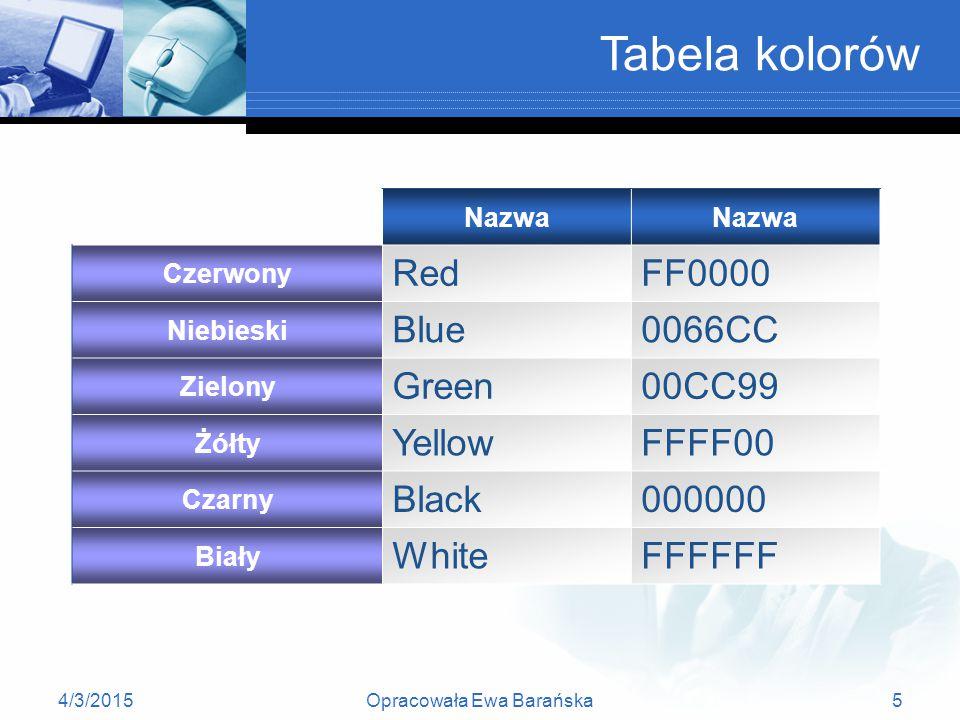 4/3/2015Opracowała Ewa Barańska5 Tabela kolorów Nazwa Czerwony RedFF0000 Niebieski Blue0066CC Zielony Green00CC99 Żółty YellowFFFF00 Czarny Black000000 Biały WhiteFFFFFF