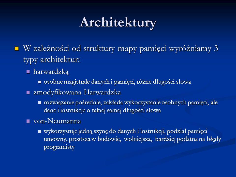Architektury W zależności od struktury mapy pamięci wyróżniamy 3 typy architektur: W zależności od struktury mapy pamięci wyróżniamy 3 typy architektu