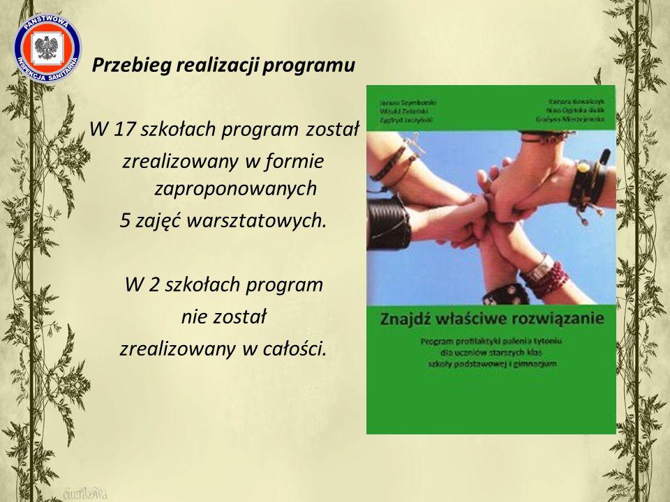 Przebieg realizacji programu W 17 szkołach program został zrealizowany w formie zaproponowanych 5 zajęć warsztatowych.