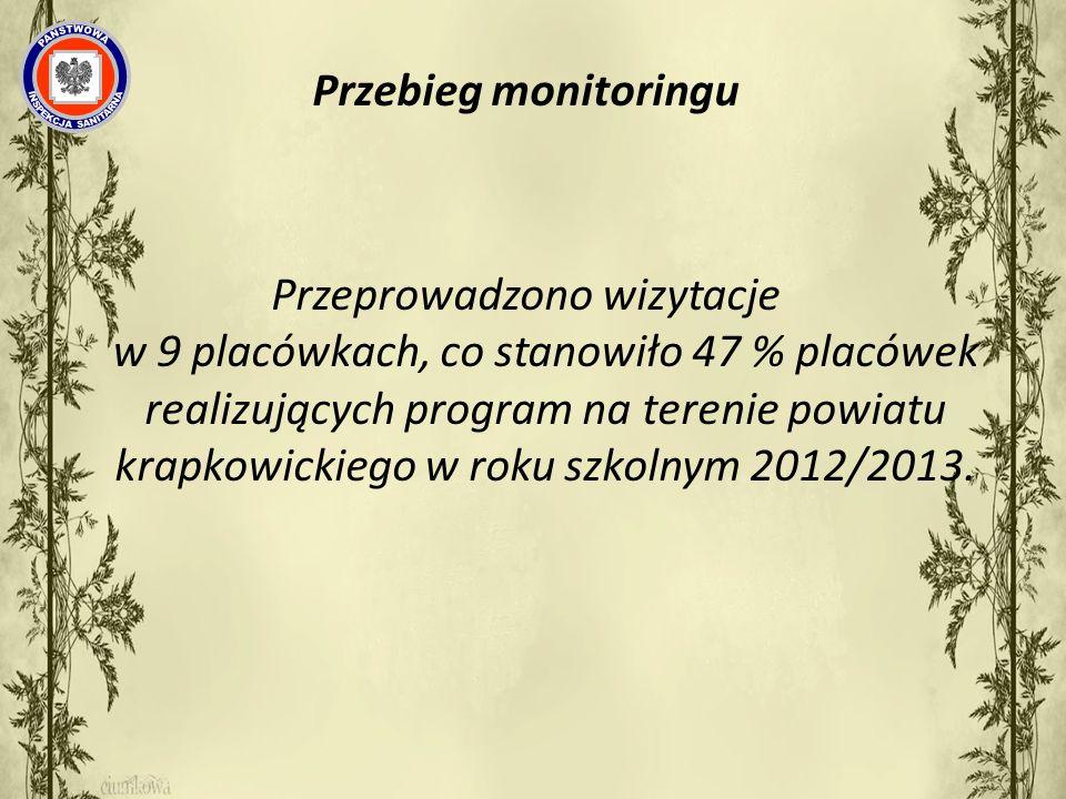 Przebieg monitoringu Przeprowadzono wizytacje w 9 placówkach, co stanowiło 47 % placówek realizujących program na terenie powiatu krapkowickiego w roku szkolnym 2012/2013.