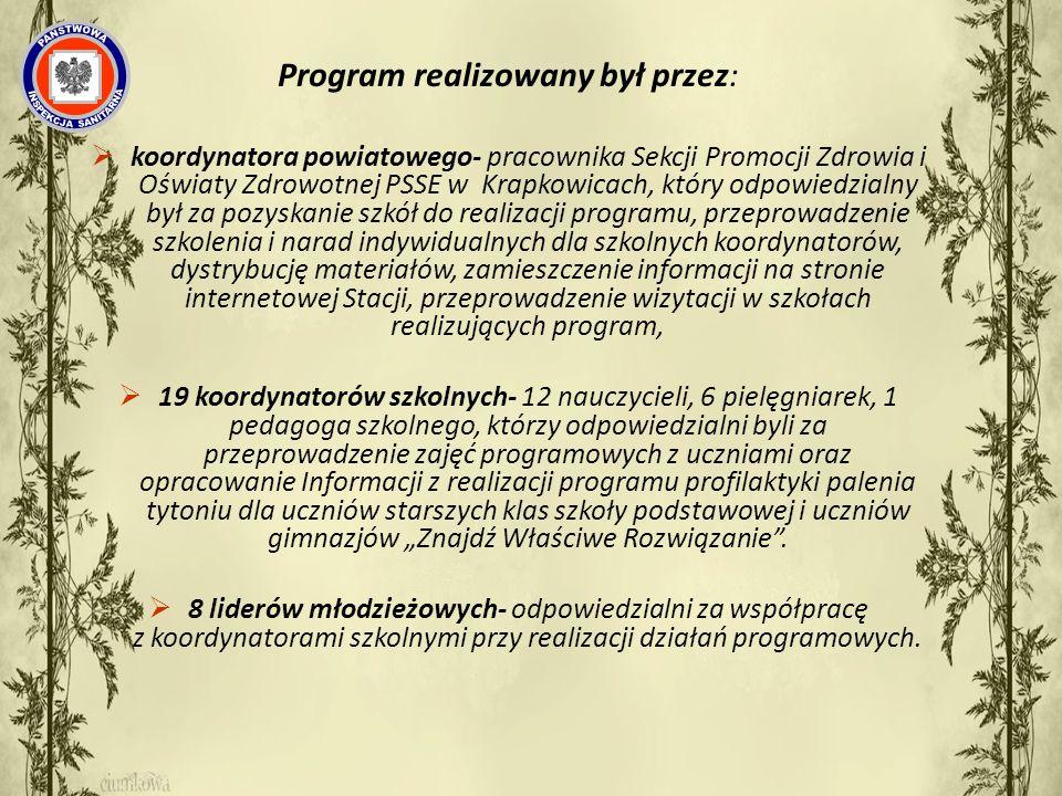 """Program realizowany był przez:  koordynatora powiatowego- pracownika Sekcji Promocji Zdrowia i Oświaty Zdrowotnej PSSE w Krapkowicach, który odpowiedzialny był za pozyskanie szkół do realizacji programu, przeprowadzenie szkolenia i narad indywidualnych dla szkolnych koordynatorów, dystrybucję materiałów, zamieszczenie informacji na stronie internetowej Stacji, przeprowadzenie wizytacji w szkołach realizujących program,  19 koordynatorów szkolnych- 12 nauczycieli, 6 pielęgniarek, 1 pedagoga szkolnego, którzy odpowiedzialni byli za przeprowadzenie zajęć programowych z uczniami oraz opracowanie Informacji z realizacji programu profilaktyki palenia tytoniu dla uczniów starszych klas szkoły podstawowej i uczniów gimnazjów """"Znajdź Właściwe Rozwiązanie ."""