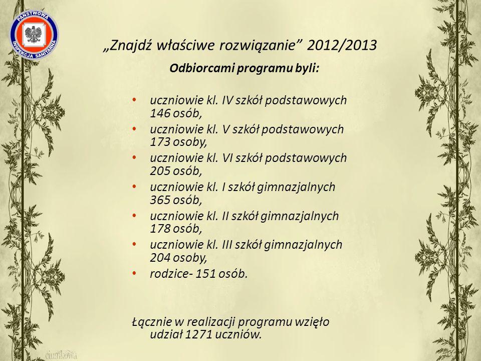 """""""Znajdź właściwe rozwiązanie 2012/2013 Odbiorcami programu byli: uczniowie kl."""