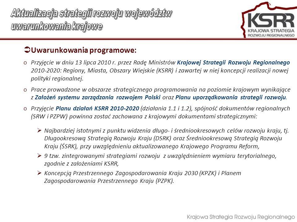  Uwarunkowania programowe: oPrzyjęcie w dniu 13 lipca 2010 r.