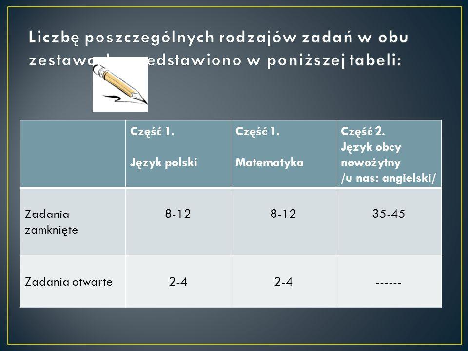 Część 1. Język polski Część 1. Matematyka Część 2.