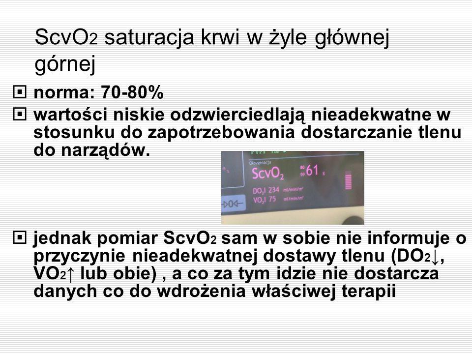 ScvO 2 saturacja krwi w żyle głównej górnej  norma: 70-80%  wartości niskie odzwierciedlają nieadekwatne w stosunku do zapotrzebowania dostarczanie