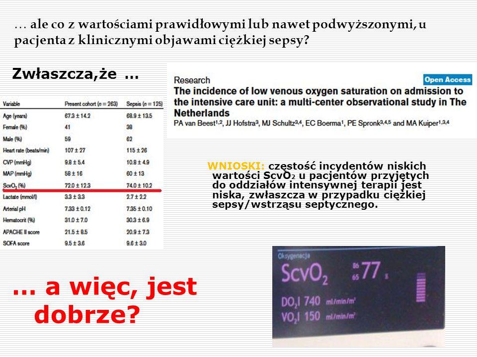 WNIOSKI: częstość incydentów niskich wartości ScvO 2 u pacjentów przyjętych do oddziałów intensywnej terapii jest niska, zwłaszcza w przypadku ciężkie