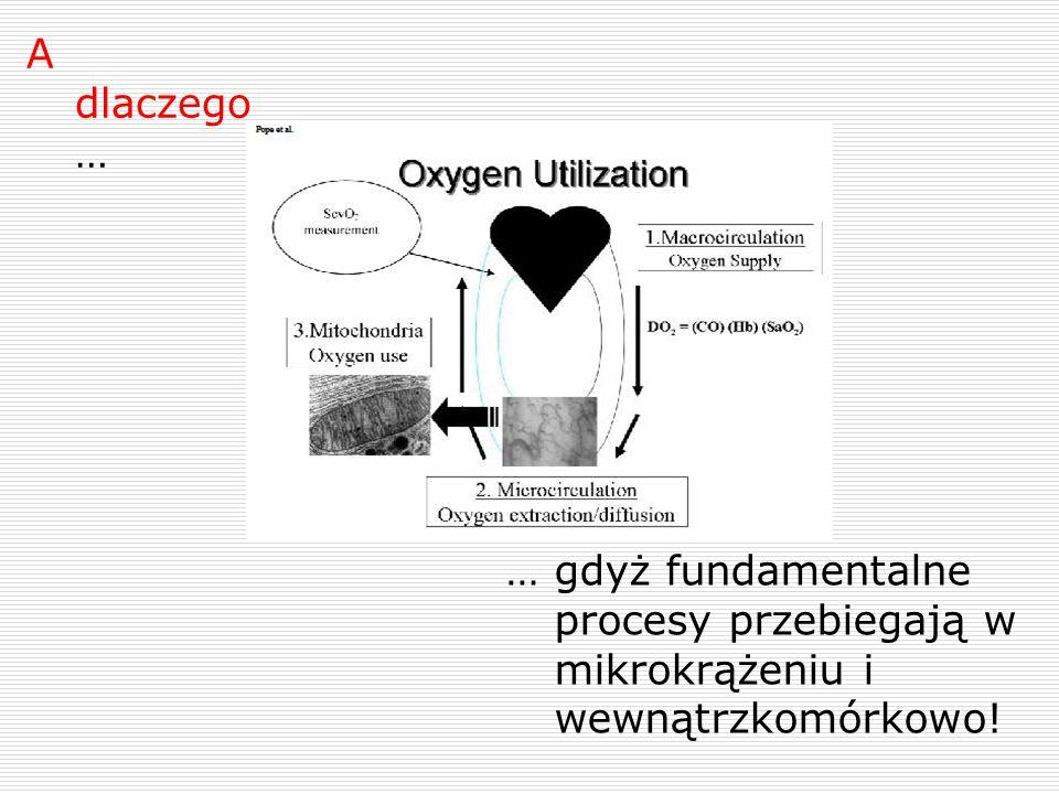 A dlaczego … … gdyż fundamentalne procesy przebiegają w mikrokrążeniu i wewnątrzkomórkowo!