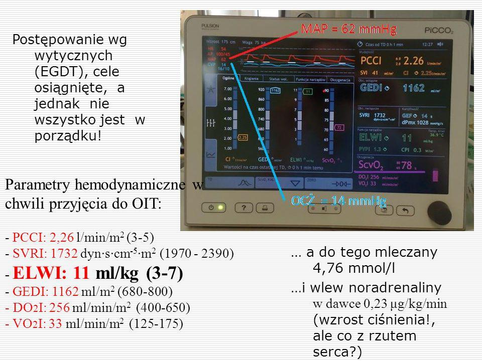 Postępowanie wg wytycznych (EGDT), cele osiągnięte, a jednak nie wszystko jest w porządku! Parametry hemodynamiczne w chwili przyjęcia do OIT: - PCCI:
