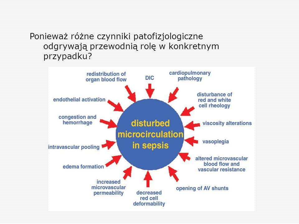 Ponieważ różne czynniki patofizjologiczne odgrywają przewodnią rolę w konkretnym przypadku?