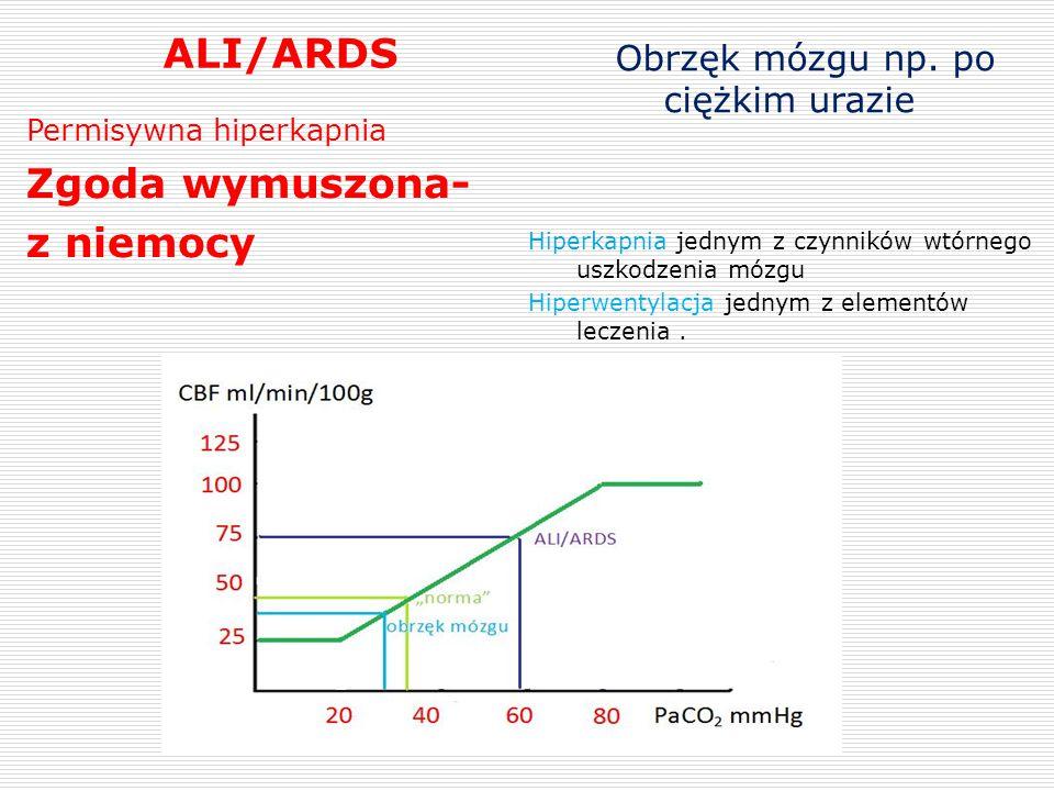 ALI/ARDS Obrzęk mózgu np. po ciężkim urazie Permisywna hiperkapnia Zgoda wymuszona- z niemocy Hiperkapnia jednym z czynników wtórnego uszkodzenia mózg