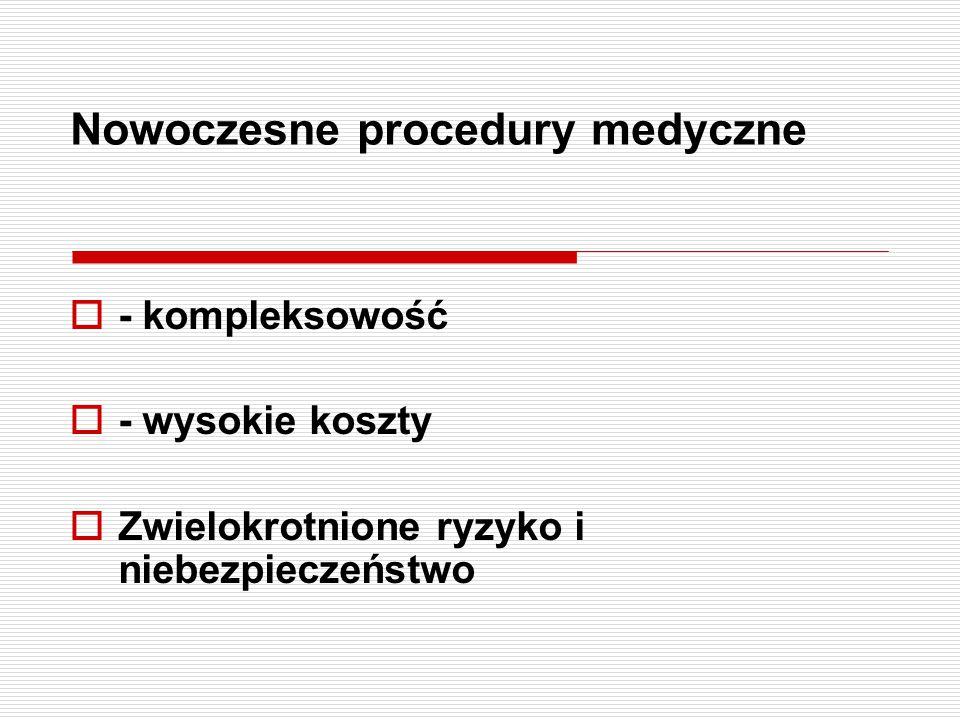 Nowoczesne procedury medyczne  - kompleksowość  - wysokie koszty  Zwielokrotnione ryzyko i niebezpieczeństwo