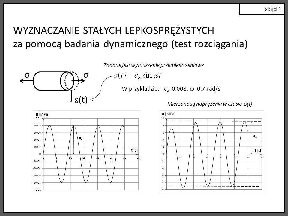 slajd 1 WYZNACZANIE STAŁYCH LEPKOSPRĘŻYSTYCH za pomocą badania dynamicznego (test rozciągania) σ  (t) Zadane jest wymuszenie przemieszczeniowe Mierzone są naprężenia w czasie σ(t) W przykładzie:  a =0.008,  =0.7 rad/s