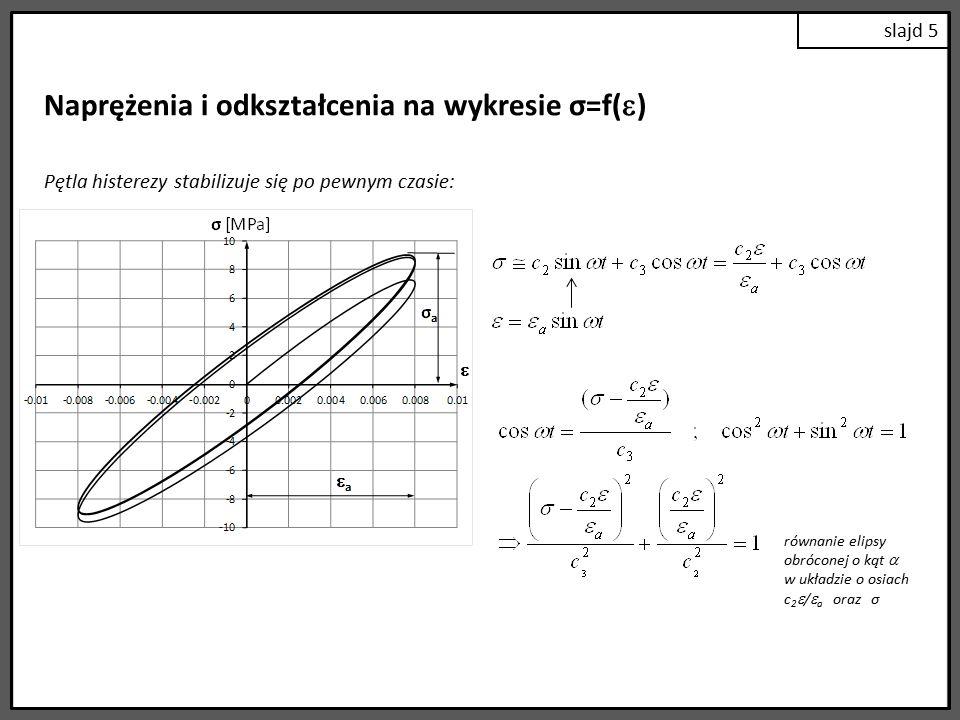 slajd 5 Pętla histerezy stabilizuje się po pewnym czasie: równanie elipsy obróconej o kąt  w układzie o osiach c 2  /  a oraz σ Naprężenia i odkształcenia na wykresie σ=f(  )