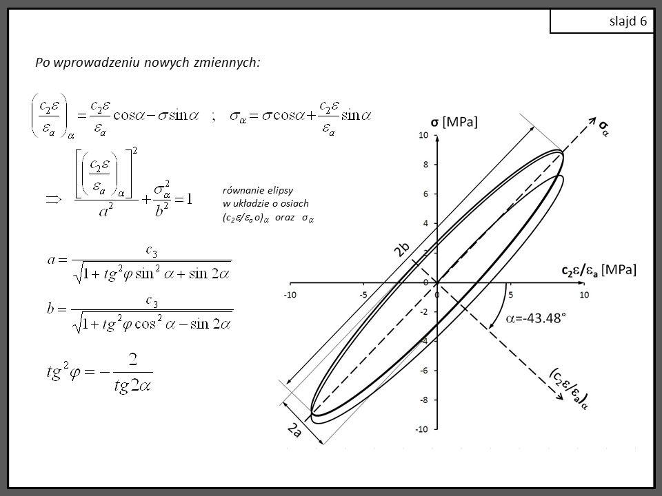 slajd 6 Po wprowadzeniu nowych zmiennych: równanie elipsy w układzie o osiach (c 2  /  a o)  oraz σ 