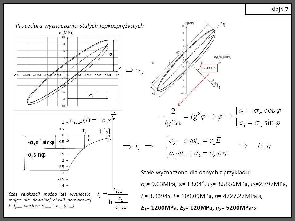 slajd 7 Procedura wyznaczania stałych lepkosprężystych Stałe wyznaczone dla danych z przykładu: σ a = 9.03MPa,  = 18.04°, c 2 = 8.5856MPa, c 3 =2.797MPa, t r = 3.9394s, E= 109.09MPa, η= 4727.27MPa·s, E 1 = 1200MPa, E 2 = 120MPa, η 2 = 5200MPa·s Czas relaksacji można też wyznaczyć mając dla dowolnej chwili pomiarowej t= t pom wartość σ pom = -σ exp (t pom )