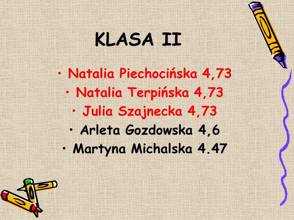 WYSOKIE WYNIKI W GIMNAZJUM KLASA I Patrycja Kafarska 4.67 Natalia Rzymska 4,60 Marcin Krysztofiak 4.47 Karolina Kawczyńska 4.4