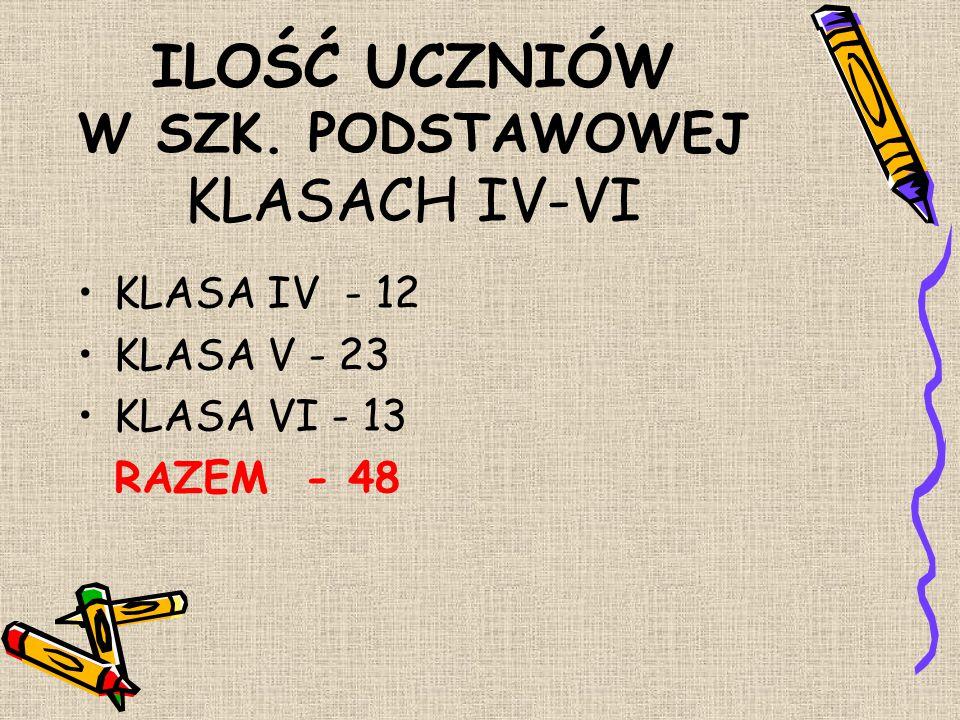 KLASA III Konrad Seweryniak 4,47