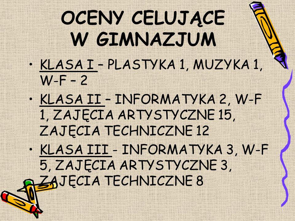 OCENY CELUJĄCE W GIMNAZJUM KLASA I – PLASTYKA 1, MUZYKA 1, W-F – 2 KLASA II – INFORMATYKA 2, W-F 1, ZAJĘCIA ARTYSTYCZNE 15, ZAJĘCIA TECHNICZNE 12 KLASA III - INFORMATYKA 3, W-F 5, ZAJĘCIA ARTYSTYCZNE 3, ZAJĘCIA TECHNICZNE 8