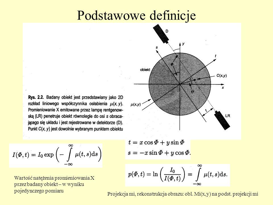 Wartość natężenia promieniowania X przez badany obiekt – w wyniku pojedynczego pomiaru Projekcja mi, rekonstrukcja obrazu: obl.