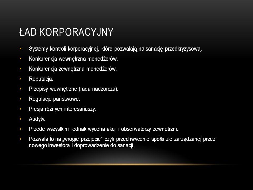 ŁAD KORPORACYJNY Systemy kontroli korporacyjnej, które pozwalają na sanację przedkryzysową. Konkurencja wewnętrzna menedżerów. Konkurencja zewnętrzna