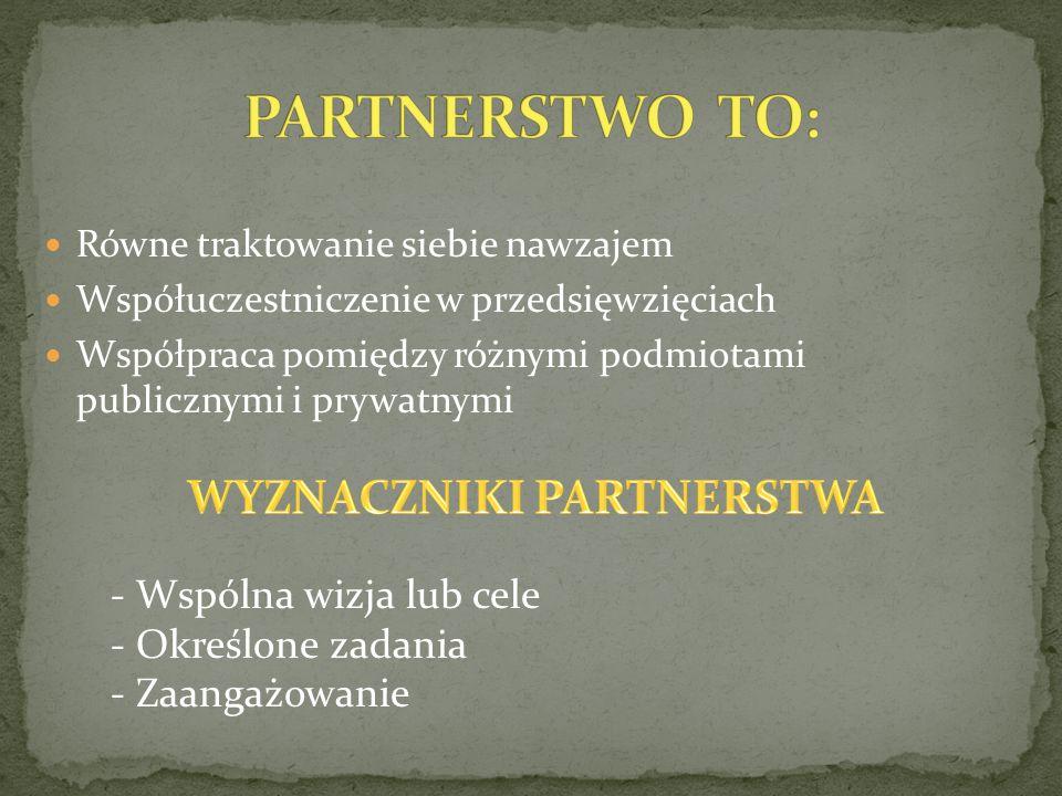Równe traktowanie siebie nawzajem Współuczestniczenie w przedsięwzięciach Współpraca pomiędzy różnymi podmiotami publicznymi i prywatnymi - Wspólna wizja lub cele - Określone zadania - Zaangażowanie