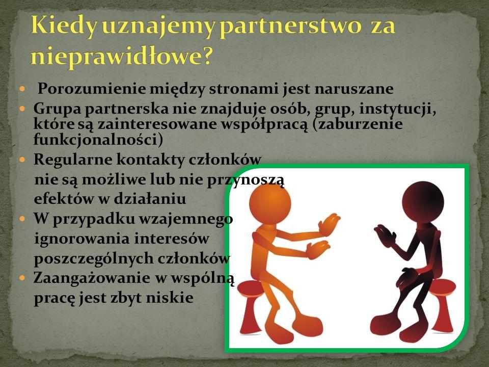 Porozumienie między stronami jest naruszane Grupa partnerska nie znajduje osób, grup, instytucji, które są zainteresowane współpracą (zaburzenie funkcjonalności) Regularne kontakty członków nie są możliwe lub nie przynoszą efektów w działaniu W przypadku wzajemnego ignorowania interesów poszczególnych członków Zaangażowanie w wspólną pracę jest zbyt niskie
