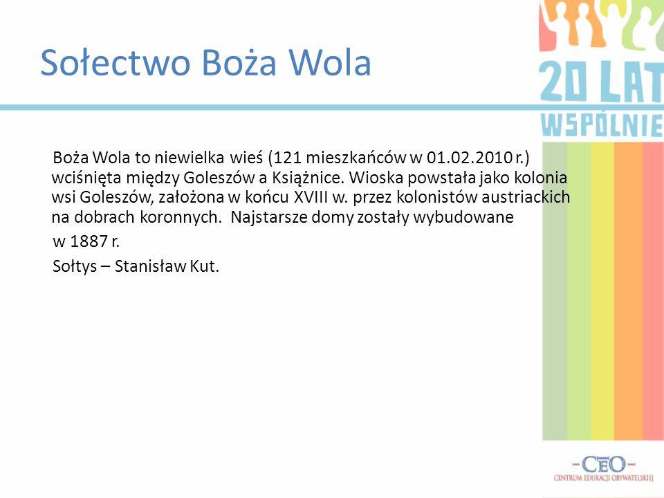 Sołectwo Boża Wola Boża Wola to niewielka wieś (121 mieszkańców w 01.02.2010 r.) wciśnięta między Goleszów a Książnice. Wioska powstała jako kolonia w
