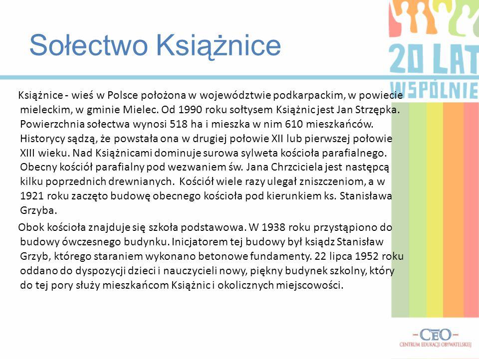 Sołectwo Książnice Książnice - wieś w Polsce położona w województwie podkarpackim, w powiecie mieleckim, w gminie Mielec. Od 1990 roku sołtysem Książn