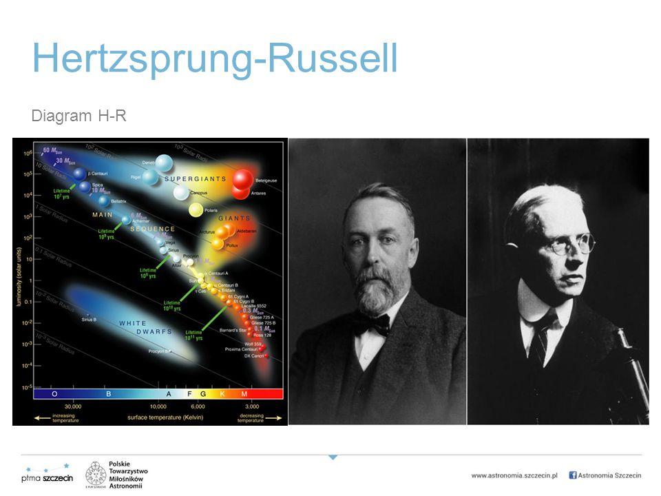 Diagram H-R Hertzsprung-Russell